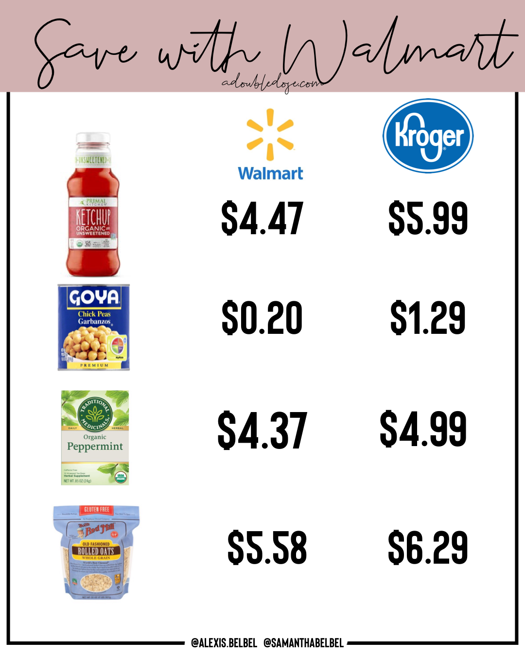 lifestyle and fashion blogger samantha belbel shares how she uses Walmart Grocery Pickup and Delivery to get groceries for the week and how much she saves vs Kroger   adoubledose.com